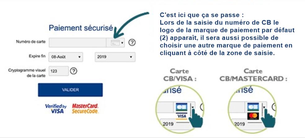 Évolution du système de paiement en ligne